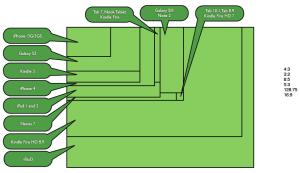Mobile Screen aspects 2012 - overlaps
