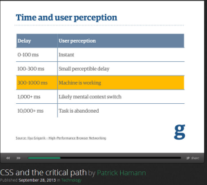 time and user perception