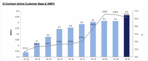 3 data usage 2016